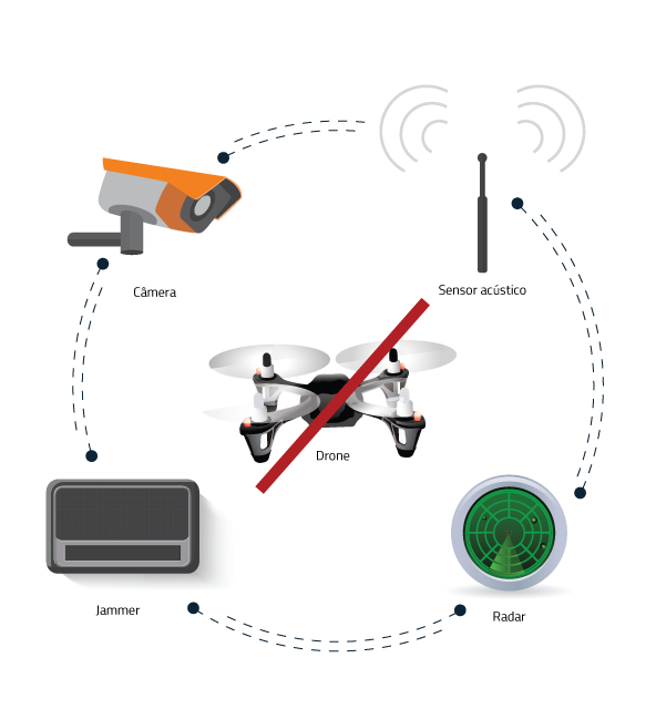 Drone_esquema (1)